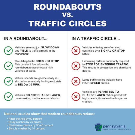 Routes 29 and 73 Roundabout Among 22 Where Crashes Decreased